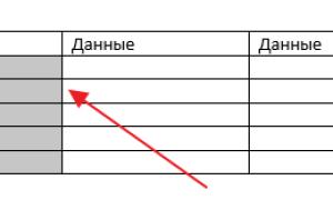 Как вставить нумерацию в таблице word