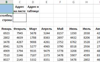 Excel поиск текста в диапазоне ячеек