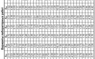 Метод простой итерации matlab