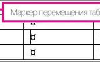 Как сделать обрамление таблицы в word