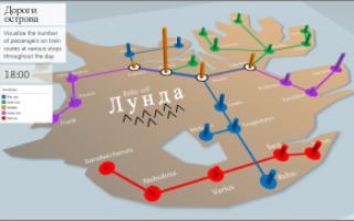 Powerpoint редактируемая карта