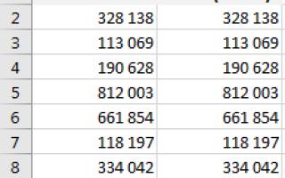 Формат числа в excel в миллионах