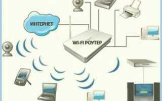 Как подключить локальную сеть через роутер