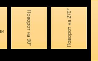 Направление текста в word 2020