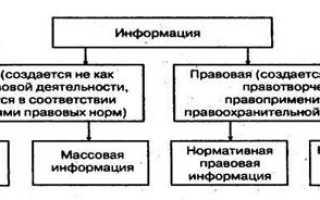 Понятие информация в юриспруденции