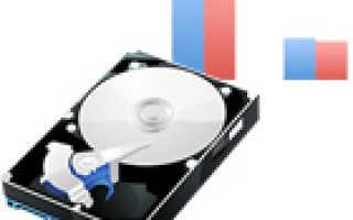 Изменение размера жесткого диска