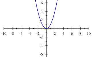 Минимум функции matlab